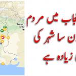 پاکستان پنجاب میں مردم شماری کون سا شہر کی آبادی زیادہ ہے