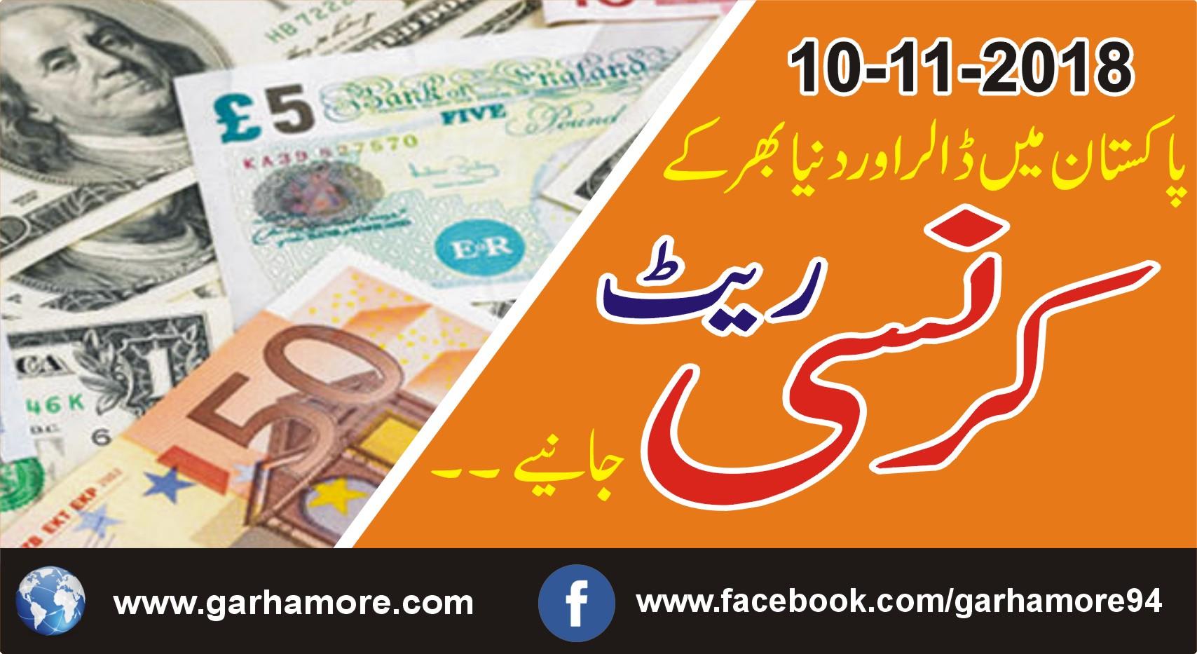 ڈالر کے ریٹ میںاضافہ ، پاکستان میں آج کے کرنسی ریٹ جانیے ….