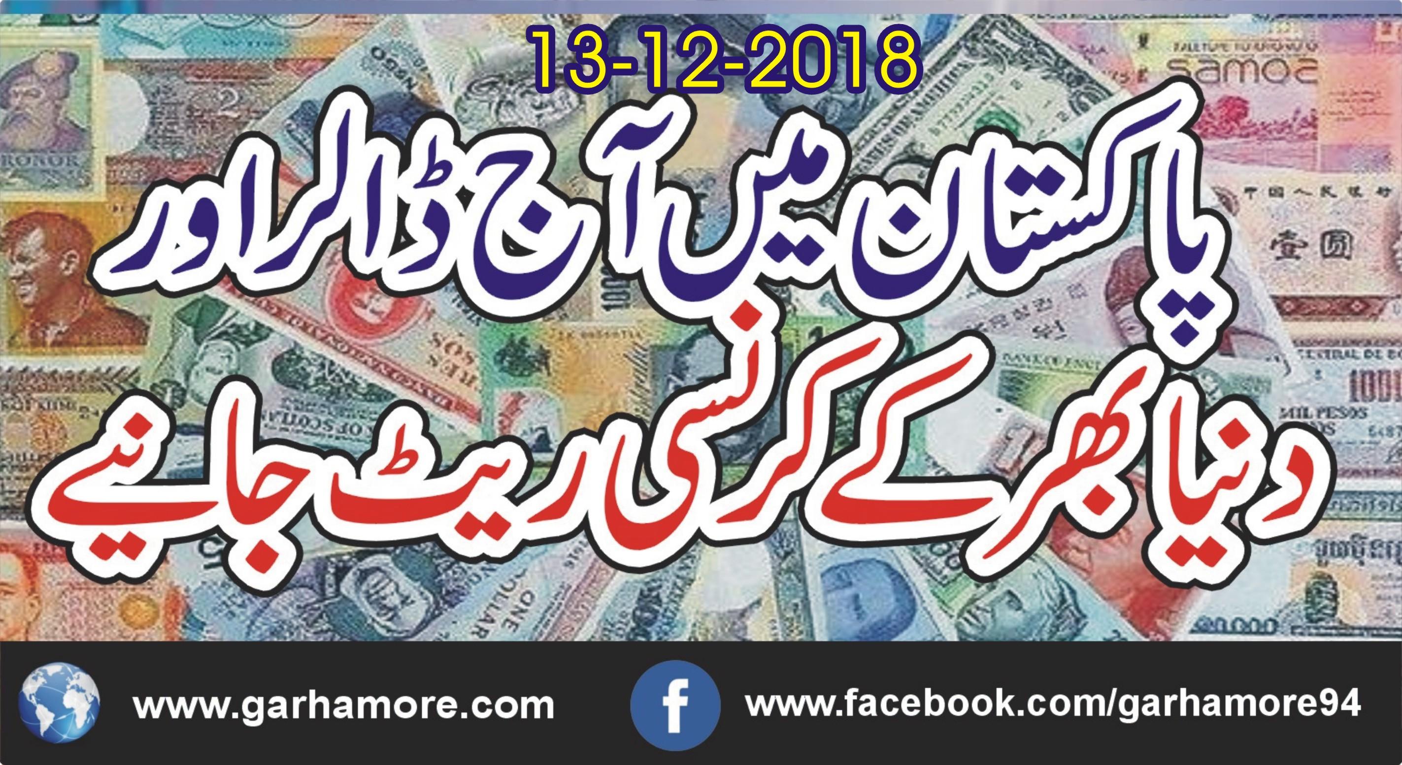 پاکستان میں آج کے کرنسی ریٹ جانیے ….
