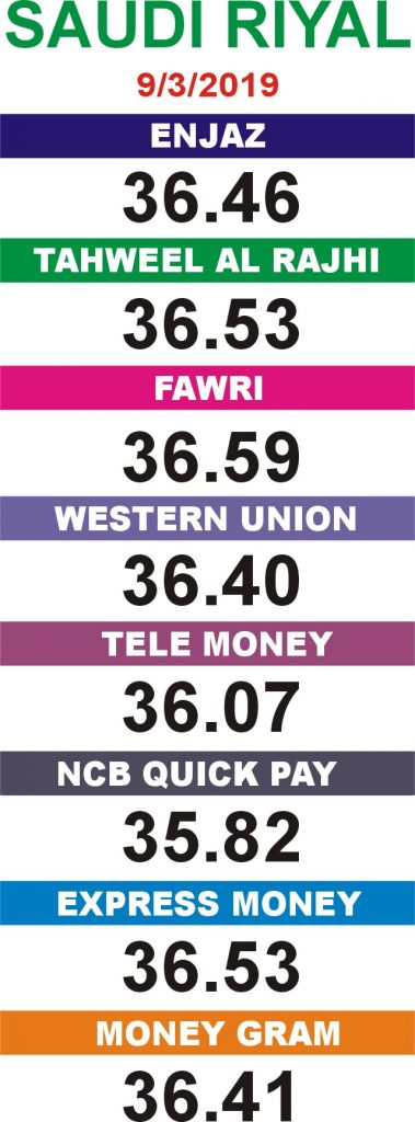 پاکستان کے لیےآج کا سعودی ریال ۔۔۔۔