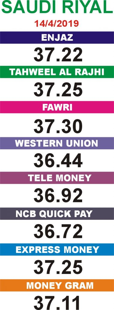 پاکستان کے لیےآج کا سعودی ریال ۔۔۔۔ ⋆ Garha More