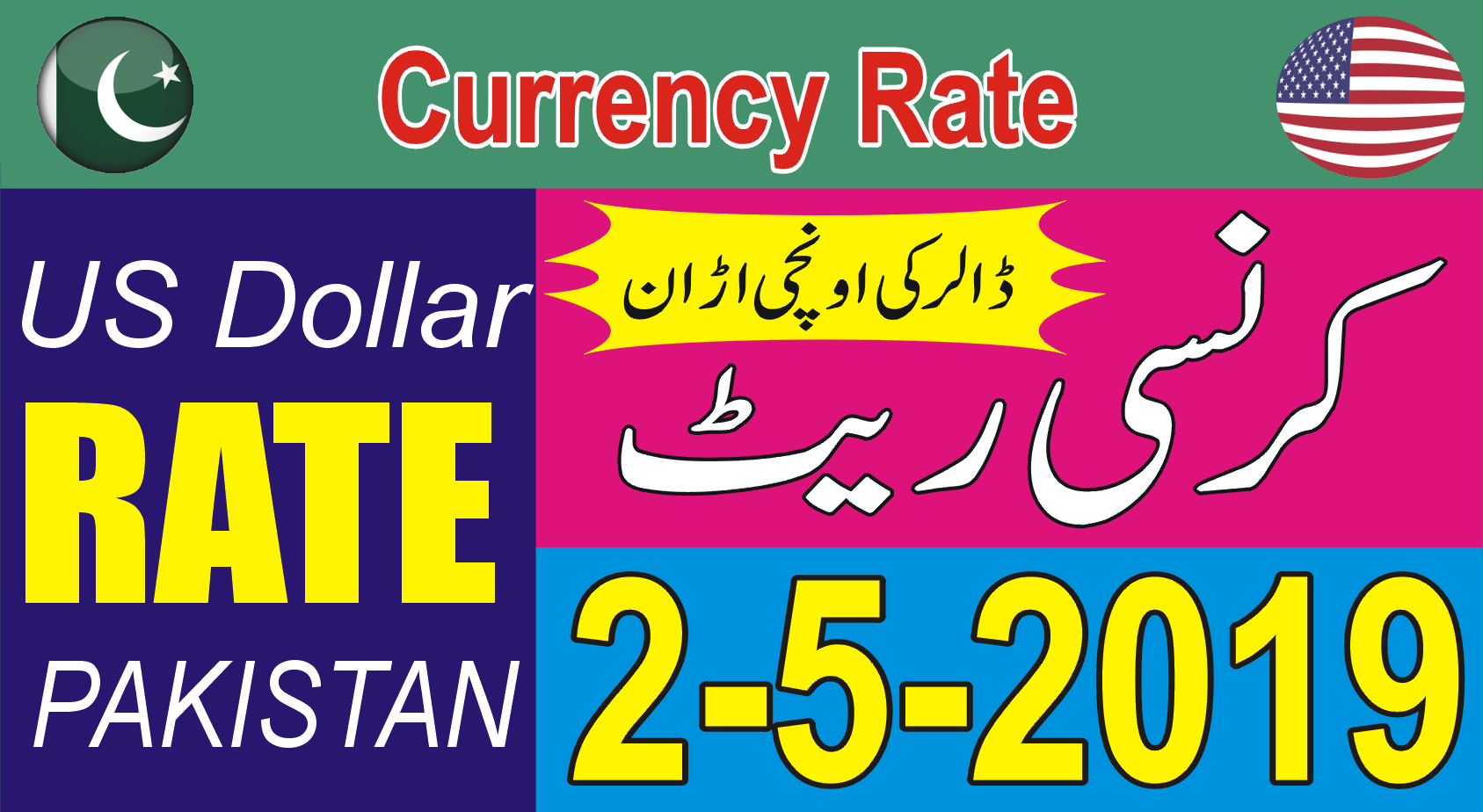 Today Currency Exchange Rate for Pakistan